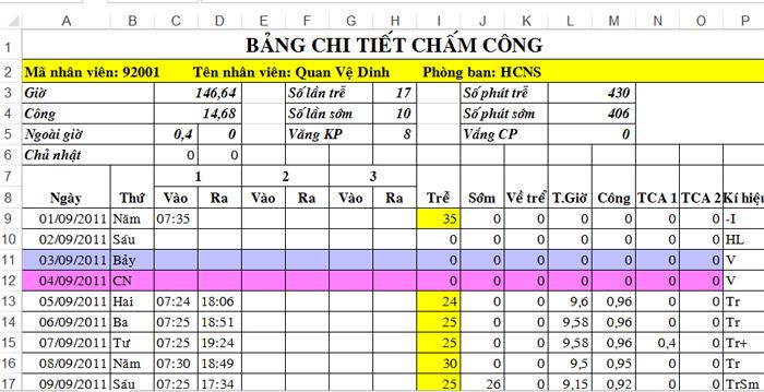 Ban May Cham Cong Van Tay Ronald Jack RJ550A gia tot nhat thi truong