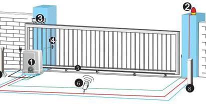 Cổng tự động hiện đại- cả nhà an toàn đón tết