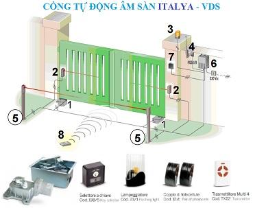 cổng tự động âm sàn italya - vds