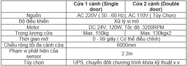 Thông số kỹ thuật cửa tự động HUTO