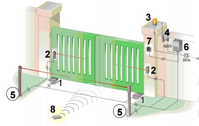 Công trình cổng tự động âm sàn tại Vinpearl