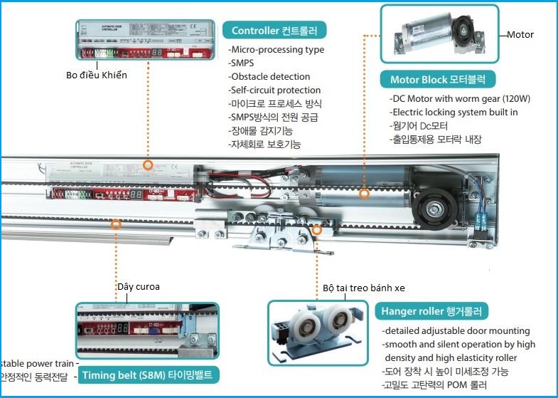 Cửa tự động  HUTO - Thương hiệu hàng đầu Hàn Quốc